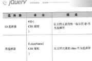 锋利的<font>jQuery</font>读者可以系统地掌握<font>jQuery</font>的选择器、DOM操作等操作细节
