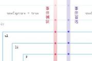 <font>web</font><font>前端</font>面试题及答案总会(四)